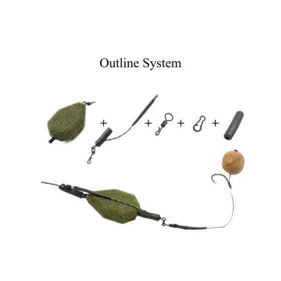 Outline System